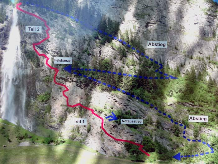 Klettersteig Fallbach : Loibspitze winkelspitze ankogelgruppe hafnerkamm